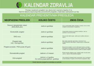 Kalendar zdravlja i preventivni pregledi